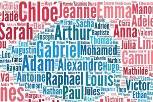 Signification des prénoms